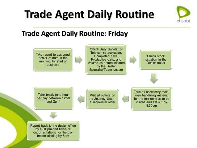 Trade Agents Training 08'