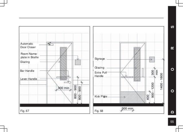 Door Signage Height & Ada Compliant Bathroom Sign Height. Bathroom ...