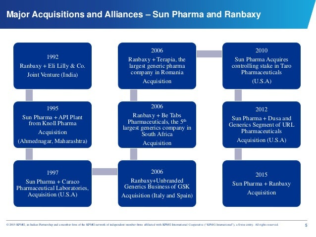 ranbaxy eli lilly failed joint venture The use of joint ventures as a strategic tool for multinational companies - volker küpper - bachelor thesis - business economics 41 eli lilly-ranbaxy private limited (elr) 411 eli lilly and company 412 ranbaxy laboratories ltd.