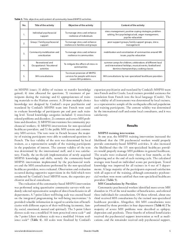 The Wenner Gren Blog    A Case Study of Dissertation Research