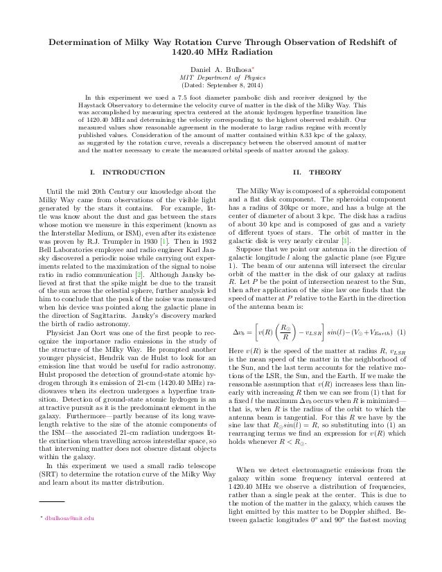 Determination of Milky Way Rotation Curve Through Observation of Redshift of 1420.40 MHz Radiation Daniel A. Bulhosa∗ MIT ...
