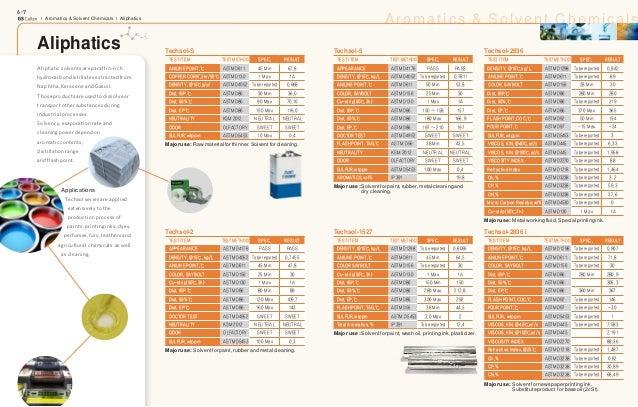 Astm f2252 pdf