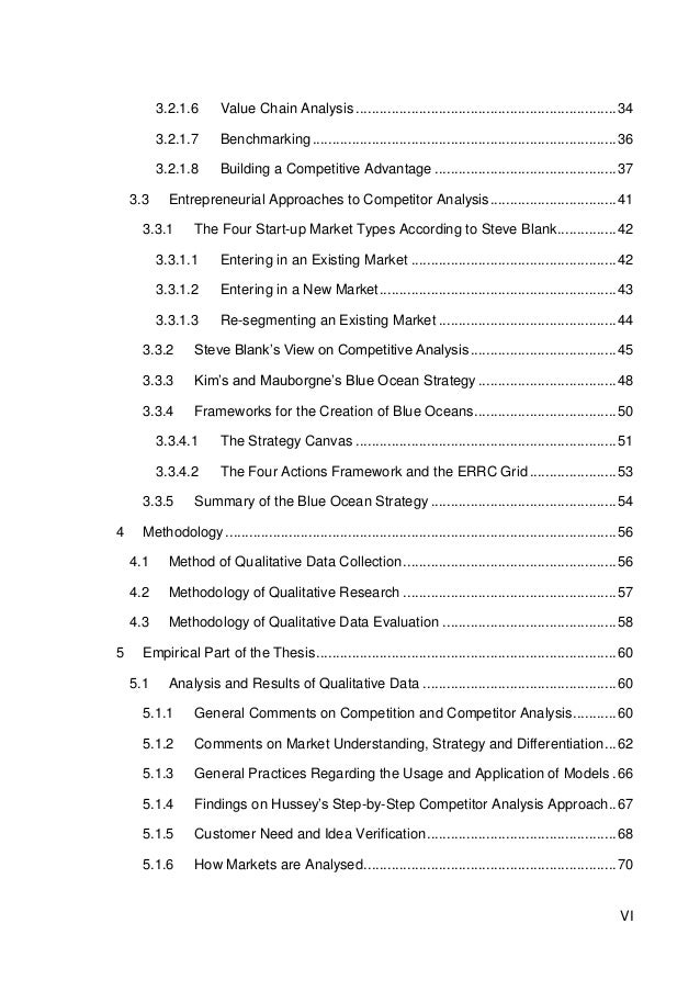 thesis on market competion