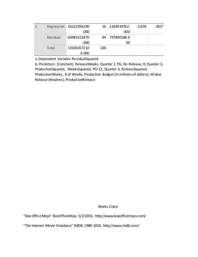 Stock quote sap service order