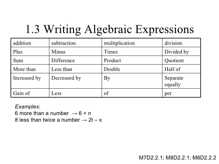 4-1 evaluating and writing algebraic expressions
