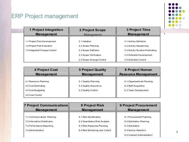 mgt 598 project plan Prepare a 1,400-word project plan in which you include the following: mgt 598 study redefine the possible/mgt598studycom.