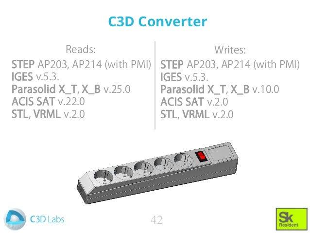C3D Labs  Geometric Modeling Toolkit