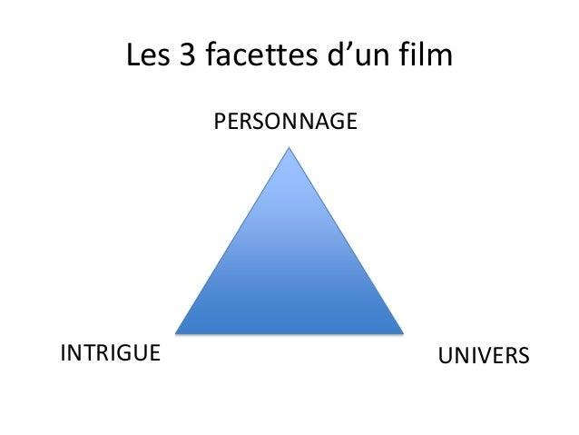 Les 3 facettes d'un film UNIVERS PERSONNAGE INTRIGUE