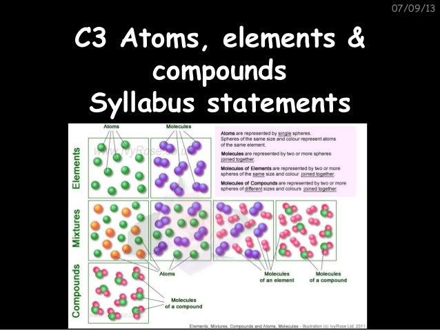 07/09/13 C3 Atoms, elements &C3 Atoms, elements & compoundscompounds Syllabus statementsSyllabus statements