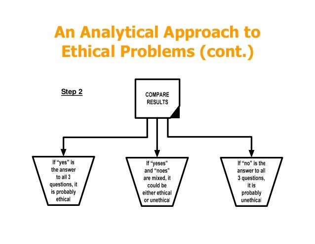 ethical dilemma case in computer ethics To promote awareness and discussion of ethical issues in the field of earthquake risk reduction, the ethics committee presents case studies for site visitor input and comments the period for accepting comments is now closed however, comments are summarized at the end of each case study.