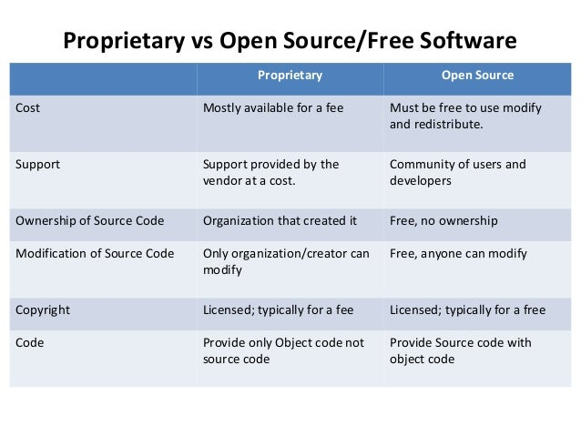 open source vs. proprietary software essay Free essay: selecting proprietary, open source, or free software for business information systems at first glance, the question above would probably lead you.