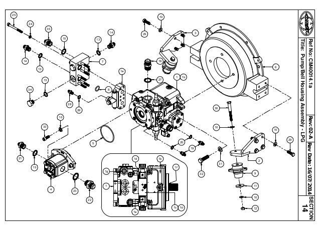 Combilift US8000 lb to 14000 lb C4000 pm-en-26