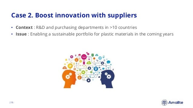Case 2. Boost innovation with suppliers  13. • Context : R&D and purchasing departments in >10 countries • Issue : Enablin...
