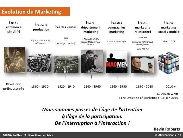L'ÉVOLUTION DU MARKETING  Évolution du Marketing Ère du commerce simplifié  Ère de la production « If you build it, they w...