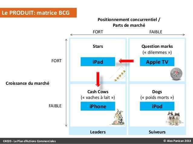 Le PRODUIT: matrice BCG Positionnement concurrentiel / Parts de marché FORT FAIBLE Stars  iPad  Apple TV  Cash Cows (« vac...