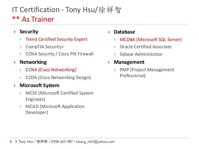 Tony Hsu Software Qa Profession Jan28