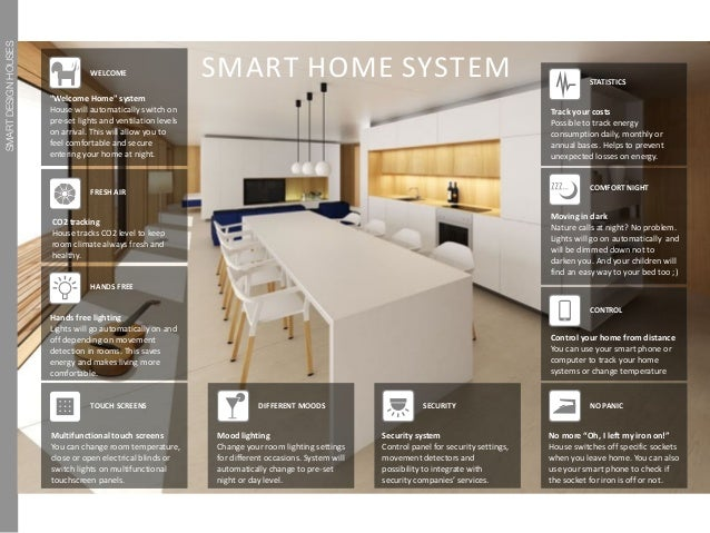 SMARTDESIGNHOUSES Basic Features; 12. SMARTDESIGNHOUSES SMART HOME ...
