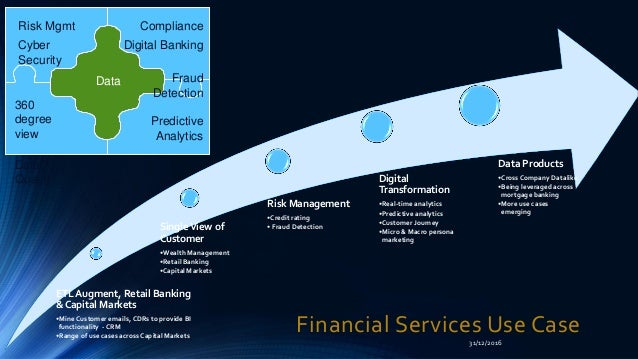 Blockchain use cases financial services