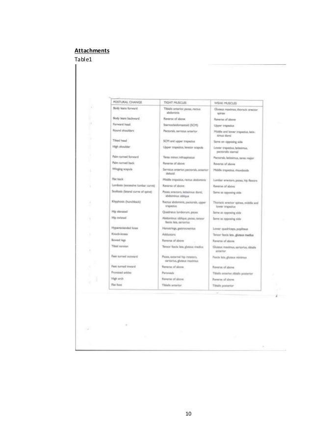 spch part 2 essay All (32) assessments assignments essays (5) homework help (16) lab   ccc part 2 devry university, chicago speech spch spch275 - winter  2016.