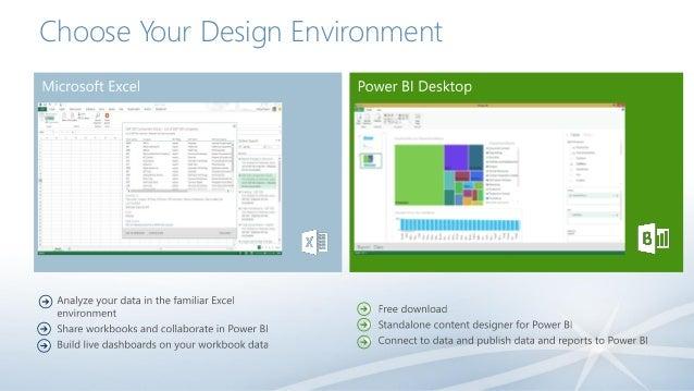 Choose Your Design Environment