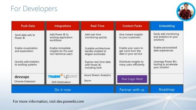 For Developers For more information, visit dev.powerbi.com