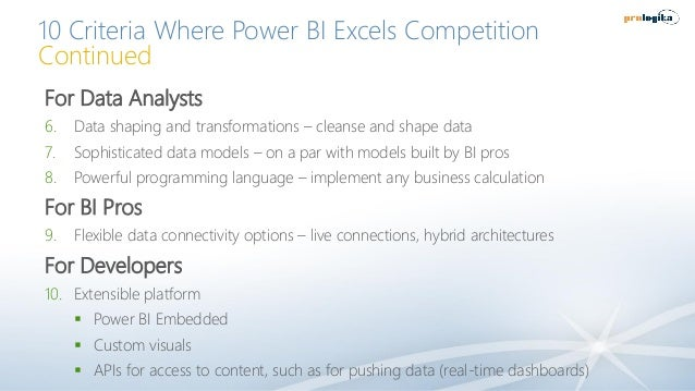 10 Criteria Where Power BI Excels Competition Continued For Data Analysts 6. Data shaping and transformations – cleanse an...