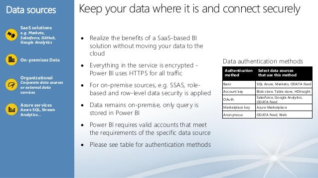 Feature  Realize the benefits of a SaaS-based BI solution without moving your data to the cloud  Everything in the servi...