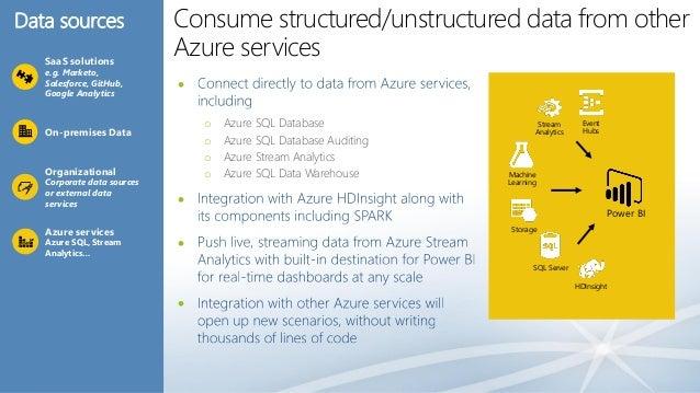 Feature  o Azure SQL Database o Azure SQL Database Auditing o Azure Stream Analytics o Azure SQL Data Warehouse    Con...
