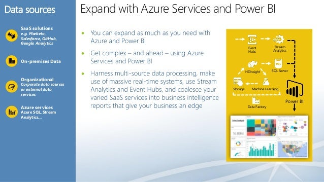 Feature    Expand with Azure Services and Power BI Power BI HDInsight Storage Event Hubs Machine Learning SQL Server St...
