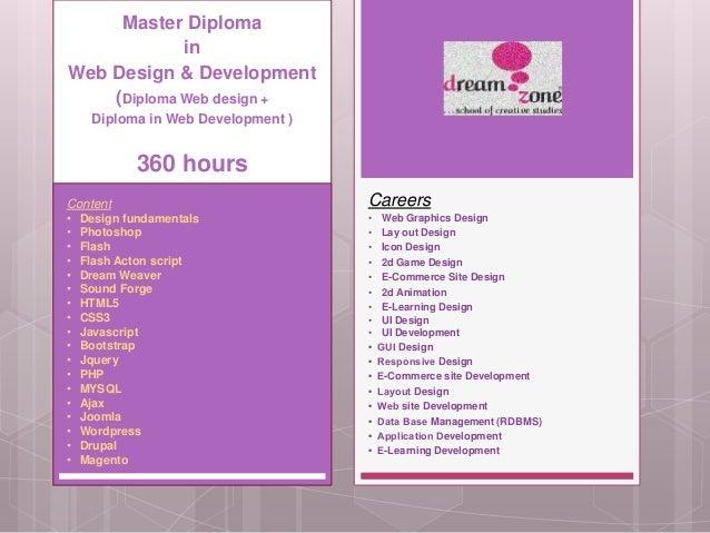 Web Design Development Courses Pre