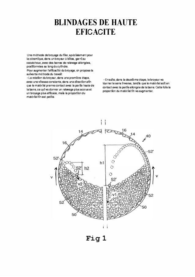 BLINDAGES DE HAUTE EFICACITE Une méthode de broyage du filer, spécialement pour la céramique, dans un broyeur à billes, ga...