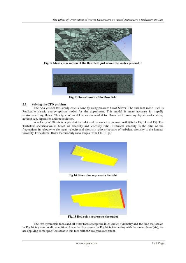 how to solve aerodynamic drag pdf