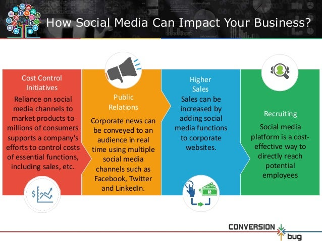 How To Use Social Media For Your Personal & Business Growth