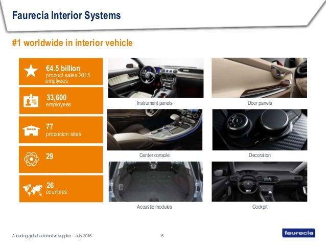 Faurecia group presentation july 2016 va 4 3 final 4982 - Faurecia interior systems ...