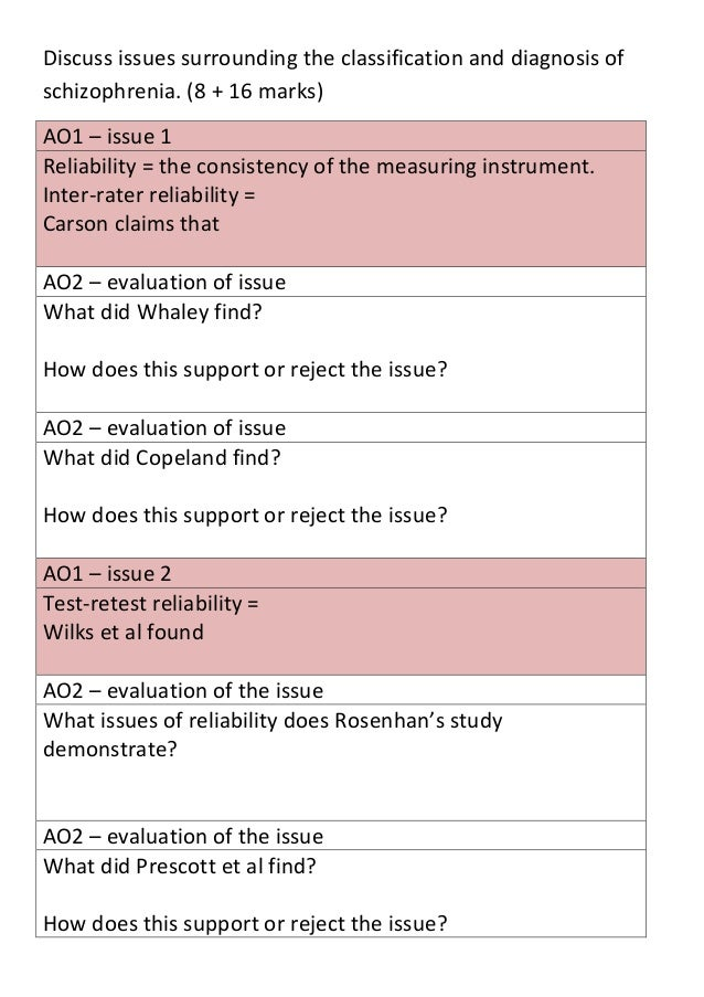 Discuss issues surrounding the classification and diagnosis of schizophrenia. (8 + 16 marks) AO1 – issue 1 Reliability = t...