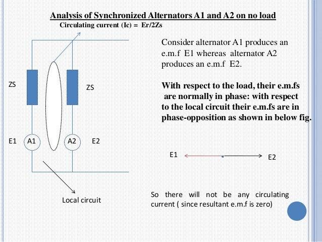 Parallel operation of alternators 1 Slide 3