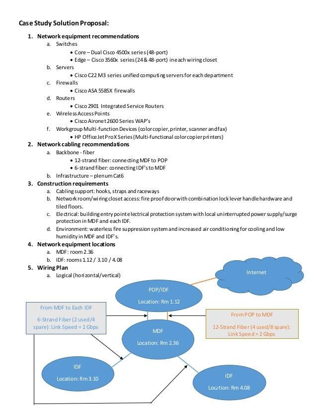sample network proposal