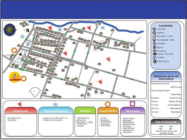 Estructura de la red Comunitaria Leyendas Ruta de Evacuación Riesgos Capacidades RecursosVulnerabilidadesAmenazas ALBERGUE...