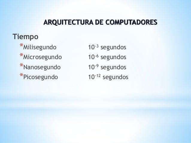 Dia 2 arquitectura de computadores for Arquitectura de computadores