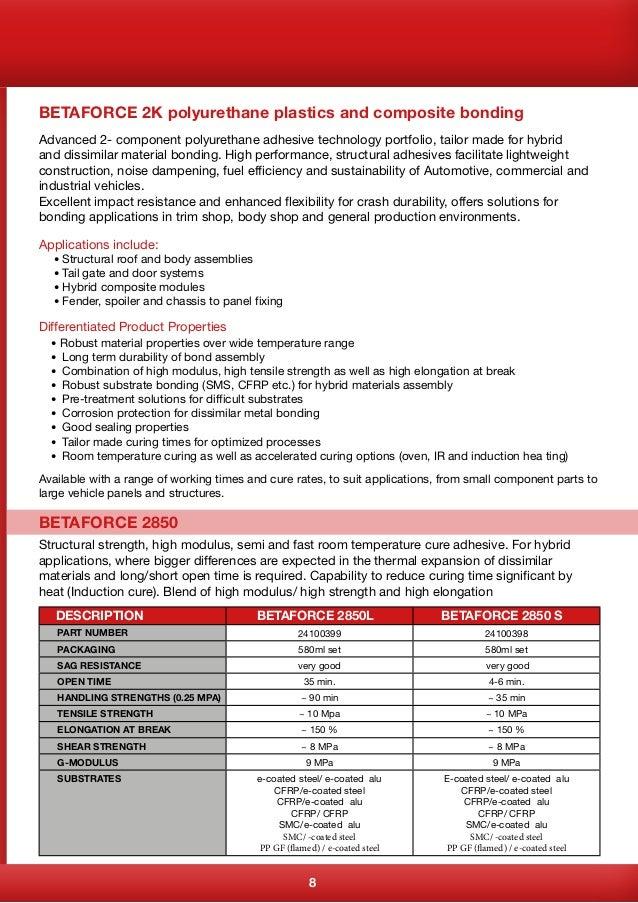 Dow Automotive Antala Ltd (uk) Product Brochure