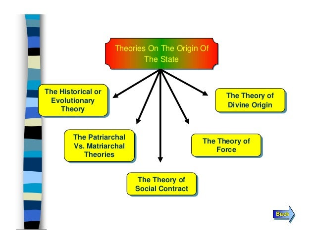 theory of origin of state The nature of science and of theories on origins  [1] birch and ehrlich state  that:  on the other hand, evolution is a non-theistic theory of origins which by.