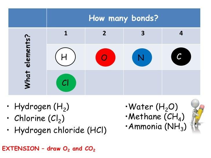 C5 simple covalent-bonding