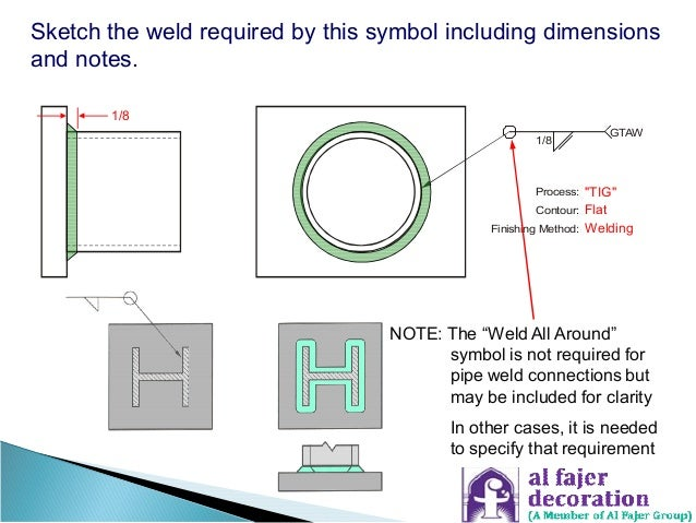 Welding Joint Desing And Weldingsymbols