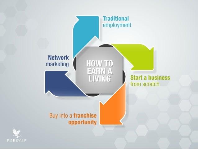 Forever living business presentation australia post