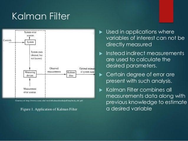 Application of the Kalman Filter