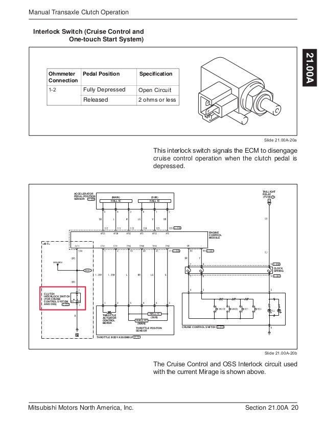 Mtt2 Instructor Guide