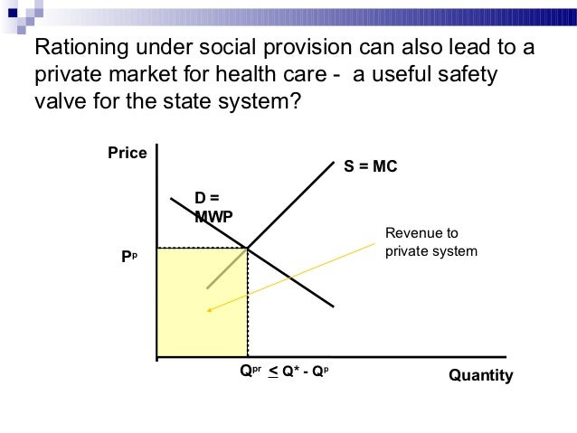 adverse selection and moral hazard in the health insurance market 2 adverse selection and the supply of insurance 3 moral hazard 4 moral  hazard and incentives in organizations  profitable only to insure the healthy,  short-lived etc (how do  insurance companies generally have kinds of  problems.