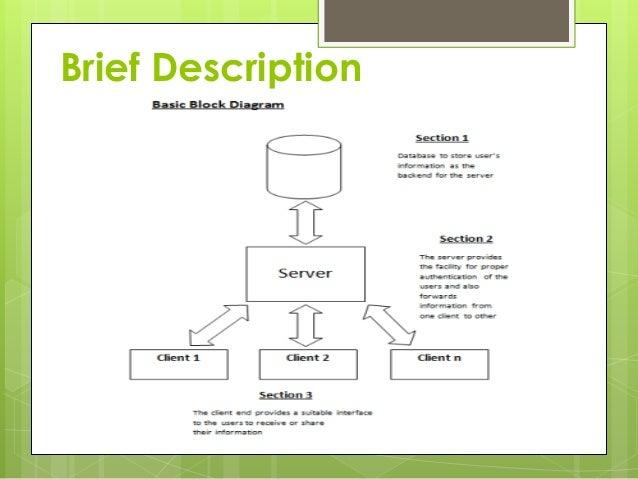 Ea Diagram Quiz All Kind Of Wiring Diagrams