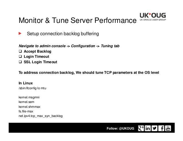 Performance Tuning Oracle Weblogic Server 12c