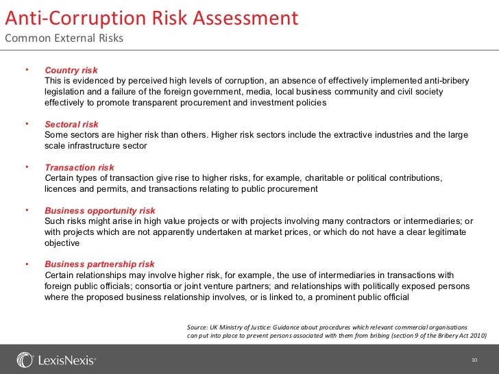 anti corruption policy template